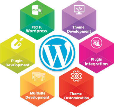 Webcure WordPress Image
